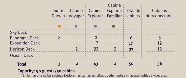 Santa-Cruz-II-cabins