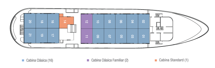 Cubierta de cabinas - Yacht Isabela II